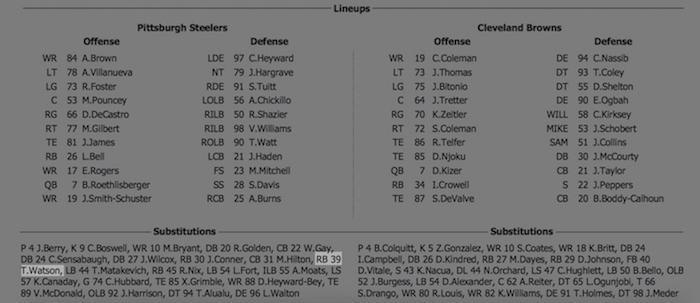 Steelers-Browns Week 1 Lineups 2017